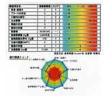 B・M・L (ビー・エム・エル 歯の健康検査)